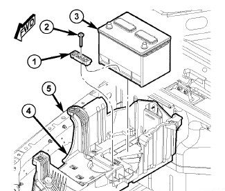 Jeep Wrangler Battery Replacement